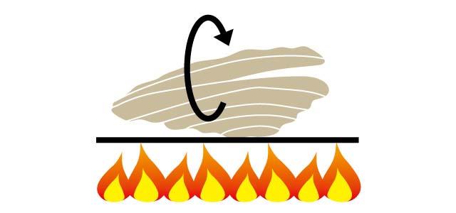 ③牡蠣を裏返し加熱する図